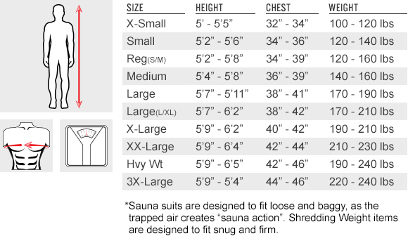 Boxing Glove Size Chart: What Size Boxing Gloves Should I Get